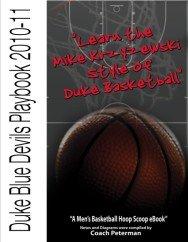 Learn the Mike Krzyzewski Style of Duke Basketball