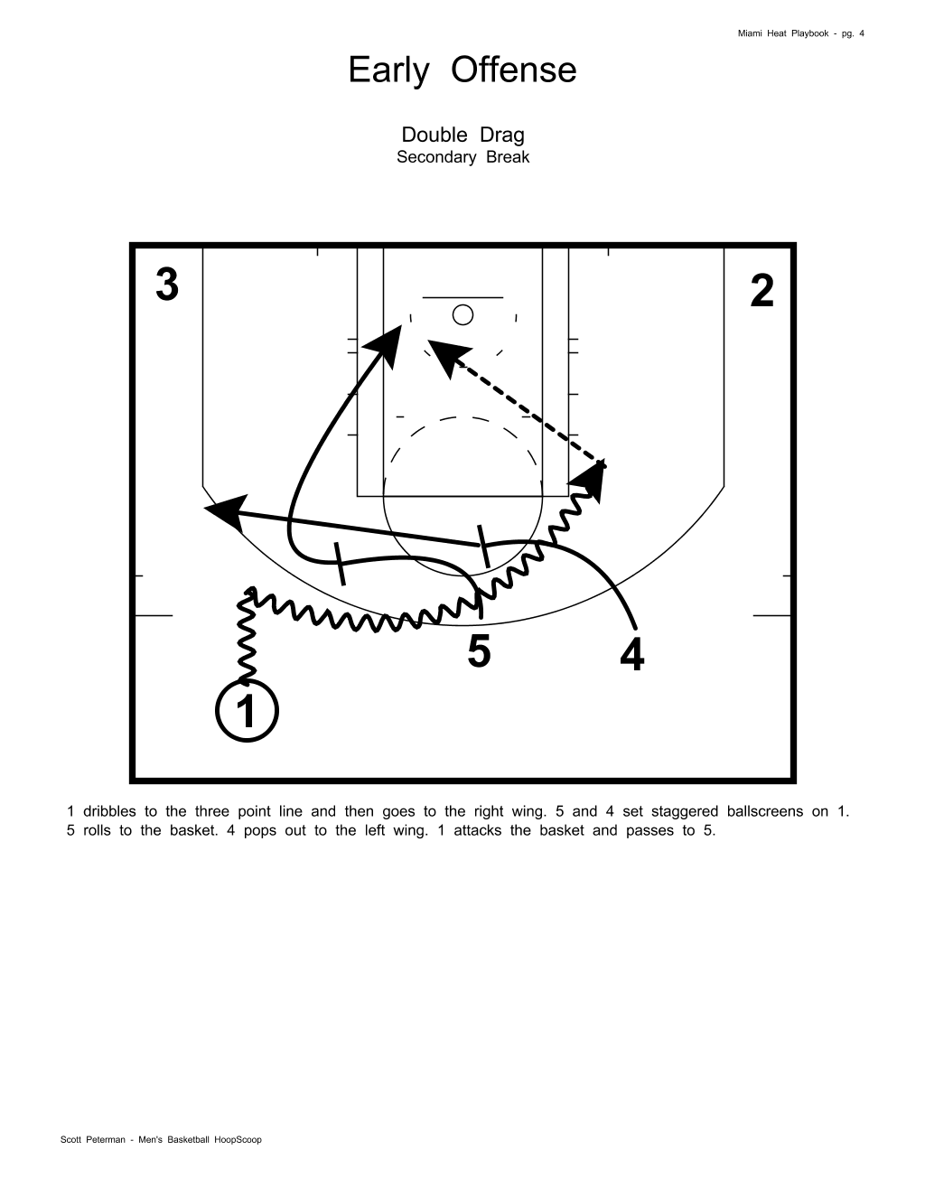 2011 NBA Miami Heat Playbook  1be06c21a