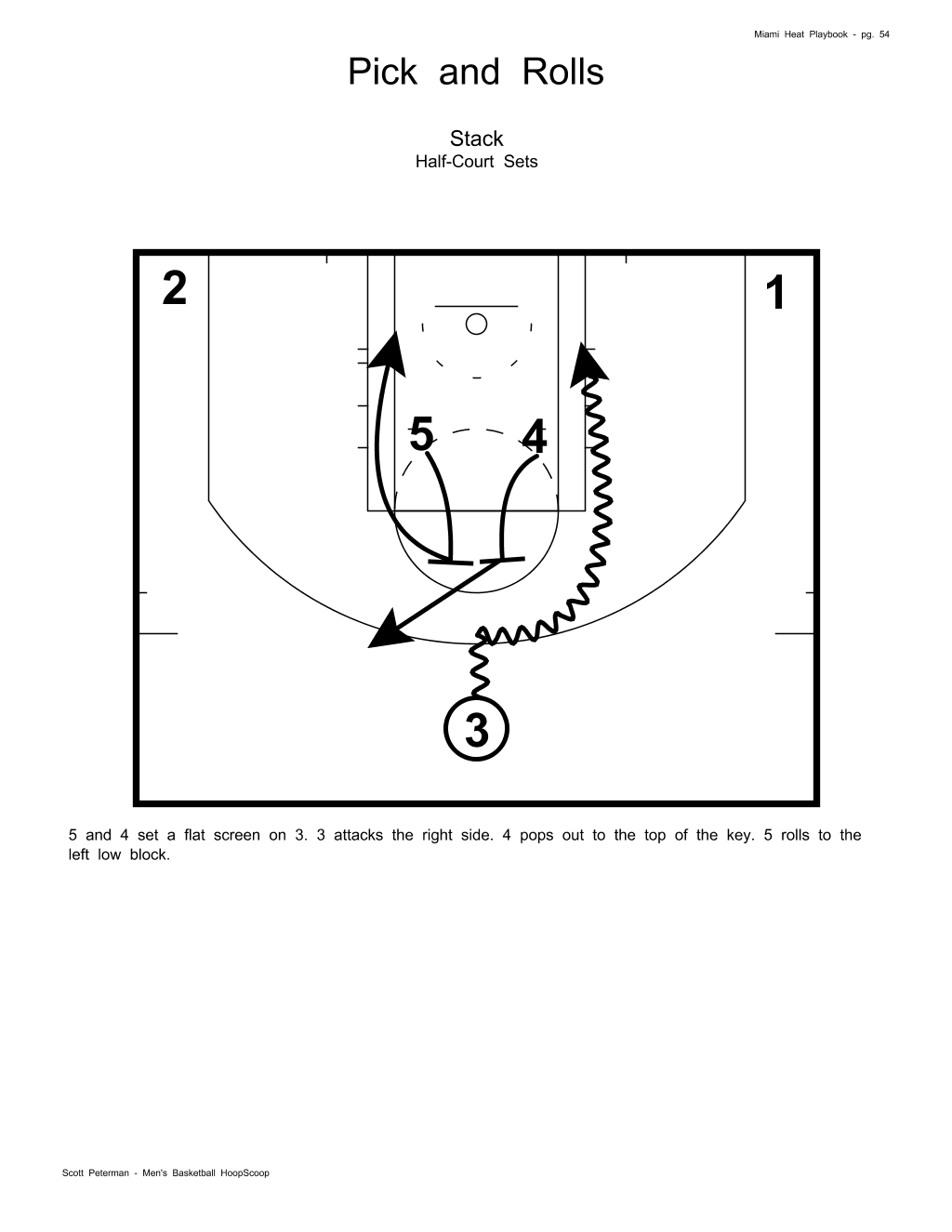 Purchase this 2011 NBA Miami Heat Playbook here! af38766b7