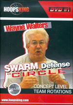 wayne walters swarm defense circle concept one-2