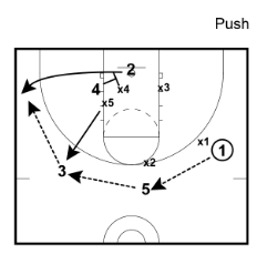Zone Sets and Quick Hitters Playbook