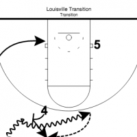 Rick Pitino Transition Post Pop Play
