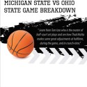 Michigan State University Vs Ohio State University Breakdown Playbook