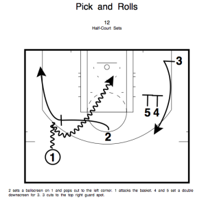 The NBA Finals Basketball Playbook  Offer included   35e5599bf