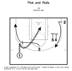 Miami Heat Playbook
