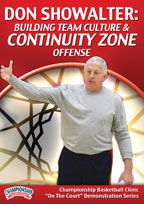 continuity zone offense