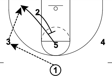 set play for 3