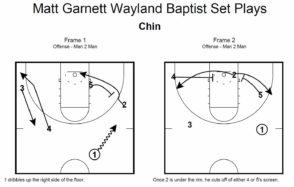 Matt Garnett Wayland Baptist Set Plays