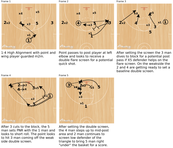 Triangle-and-Two Defense