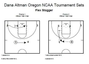 Dana Altman Oregon NCAA Tournament Sets