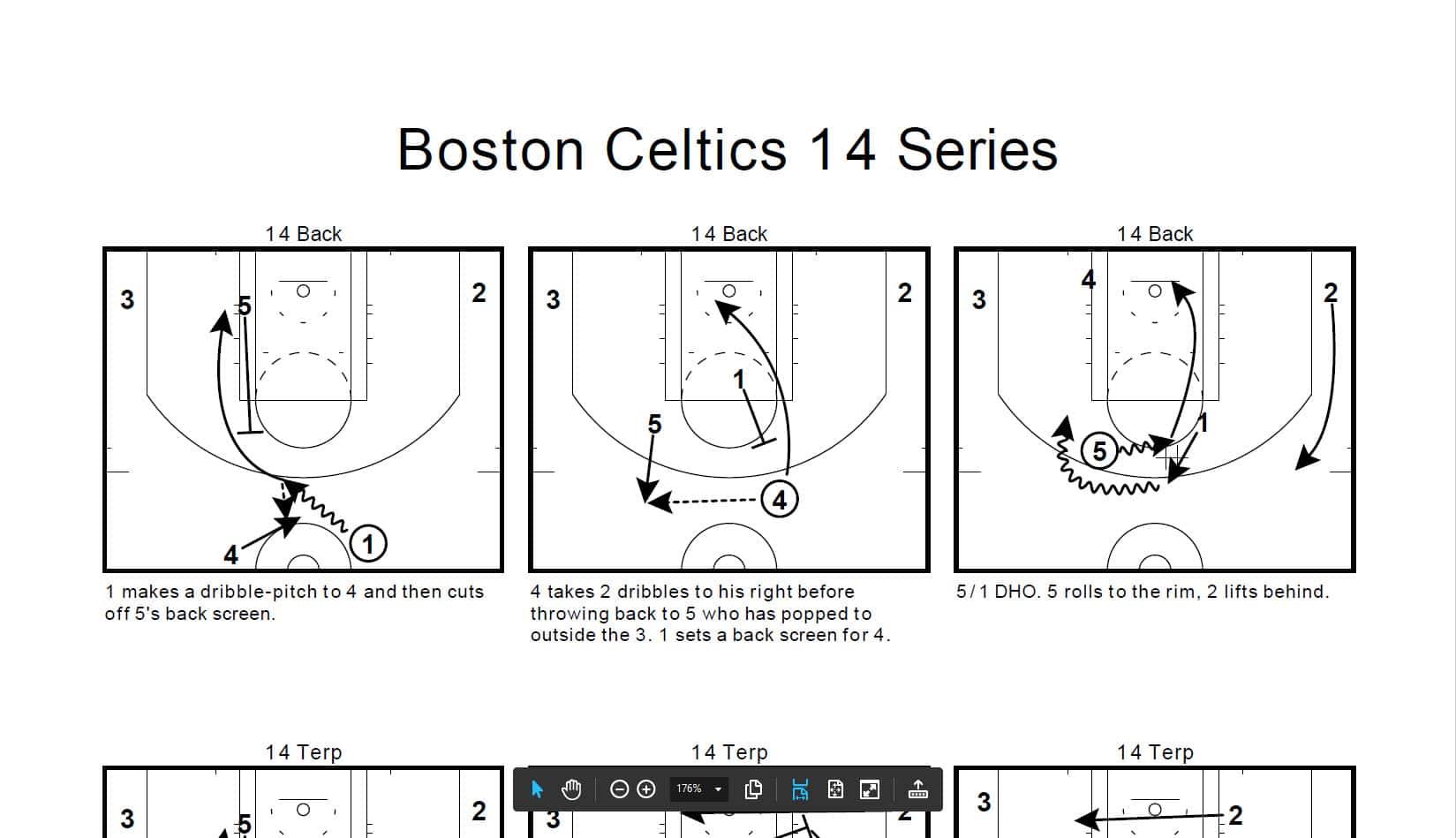 Brad Stevens NBA Boston Celtics