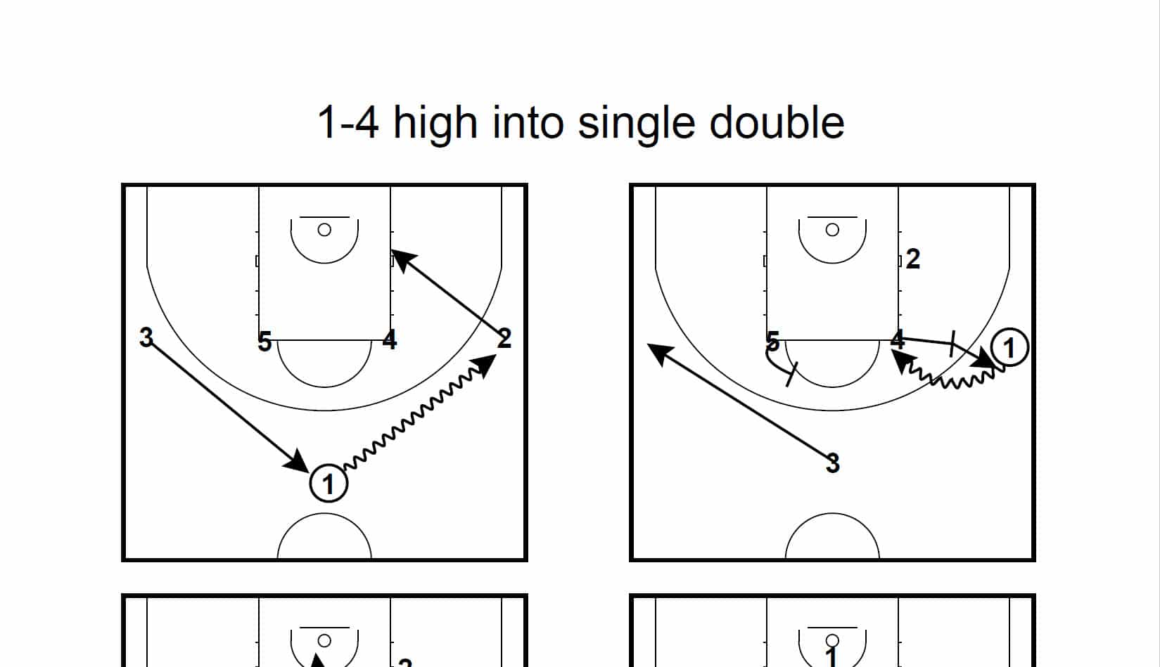 react offense quick hitters