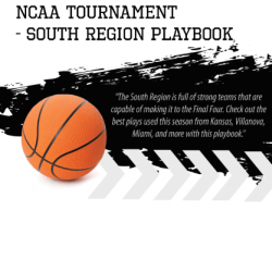 NCAA Tournament South Region