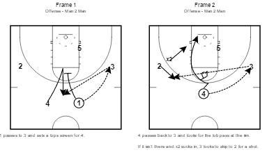 Lob Set Play