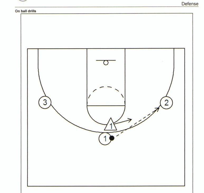 half court man defense