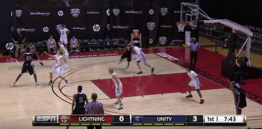 Rethinking AAU Basketball by John Mietus