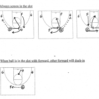 Motion Offense Basketball Plays