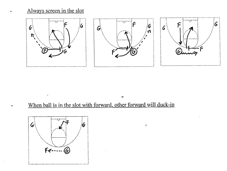 Motion Offense Basketball Plays and Drills