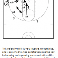 Deny penetration drill