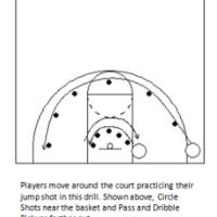 Field Goal Penetration Drill
