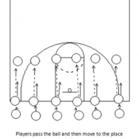 Passing Drill for Kids