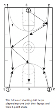 8 Point Shooting Drill