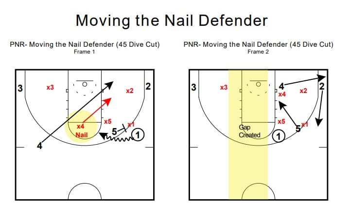 Move The Nail Defender By Chris Filios