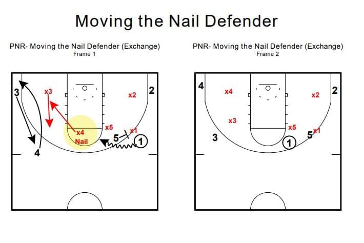 nail defender
